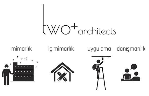 İstanbul'da Cephe Tasarımları Yapan Mimarlık Ofisleri